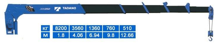 Манипулятор Tadano TM-ZR 824S характеристики