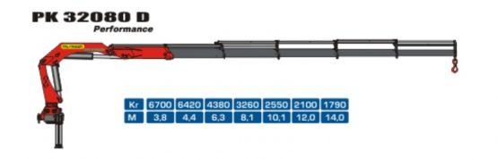 Манипулятор Palfinger 32080D характеристики