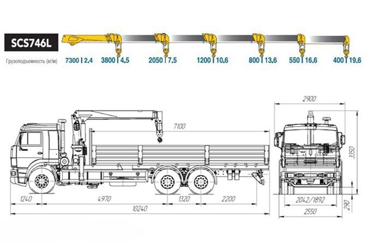 Манипулятор Soosan SCS 746L характеристики